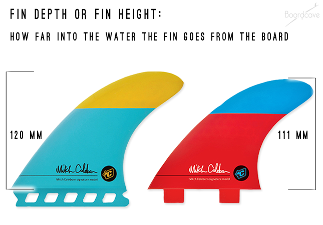 Surfboard Fin depth or surfboard fin height explained with creatures of leisure